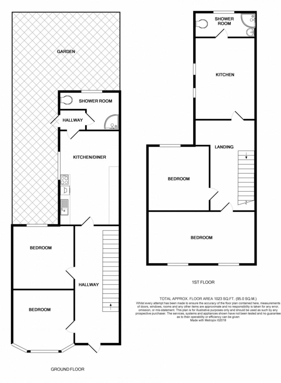Floorplan for Landseer Road, Holloway, London